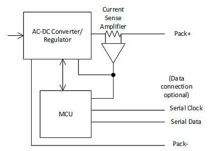 Adapter side circuitry for AC (or other sources) conditioning and protection requires current sensing.