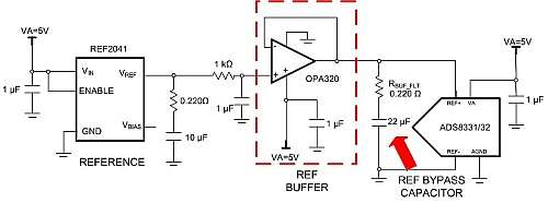 Click here for larger image  Typical SAR ADC reference input drive circuit.