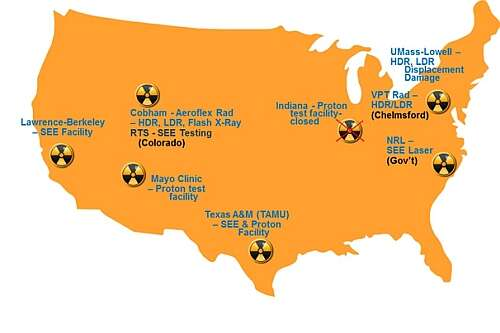 Partial List Map of Radiation Test Facilities