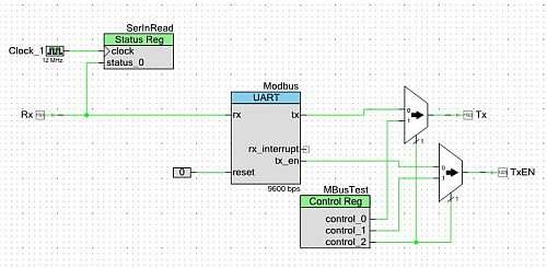 Hardware configuration to allow re-configuring outputs for test. (Source: Author/PSoC Creator)