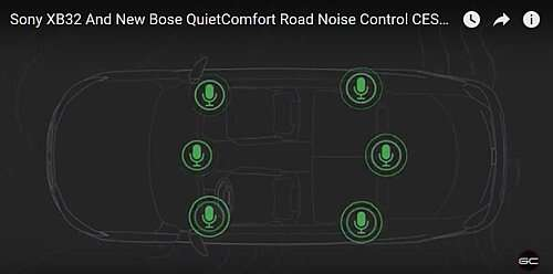 The RNC basic principle of operation shown at CES 2019 on SONY XB32 (Source: YouTube [You can skip ahead to 3:47 in this video to reach the Bose Road Noise Control portion])