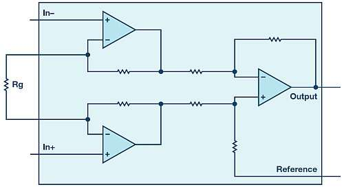 Classical instrumentation amplifier.