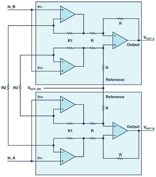 Cross-connection technique--the solution to generate a differential instrumentation amplifier output.