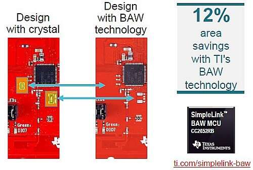 Employing TI's CC2652RB, a multi-standard MCU with on-board BAW clocking architecture in a single package (Image courtesy of Texas Instruments)
