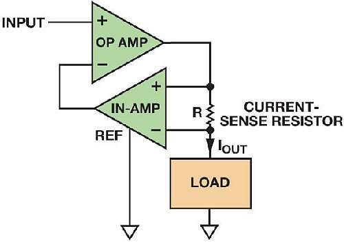 A Bipolar-current Op Amp architecture for a discrete circuit design. (Reference 4)