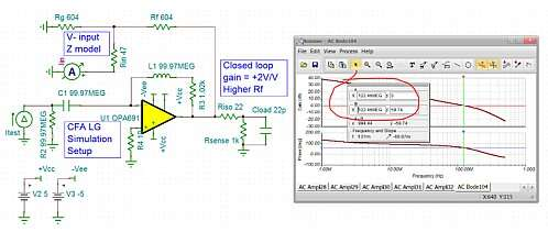 Click here for larger image  Improved phase margin gain of +2V/V LG example using the OPA691