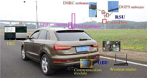 Test vehicle equipped devices (Image courtesy of Reference 1)