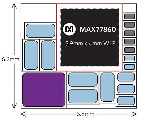 Highly Integrated Solution with Smaller PCB Size (42mm2)