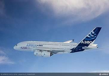 The Airbus A380 superjumbo carries up to 550 passengers in a two-deck arrangement, but the market rejected its size and operating-route realities. (Image source: Airbus S.A.S.)