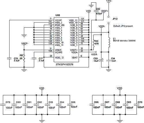 Pinout of the STM32F415ZGT6 microcontroller (Source: STMicroelectronics)