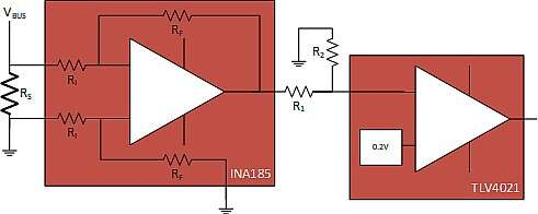 Overcurrent detection implementation featuring precision current-sense amplifier and precision comparator