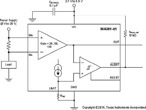 INA301 Functional Block Diagram