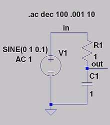 A simple generic circuit to start with.
