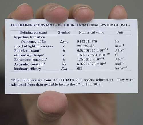 This convenient wallet-size card has all you need to know to get started in fundamentals of metrology using SI units. (Image source: NIST)