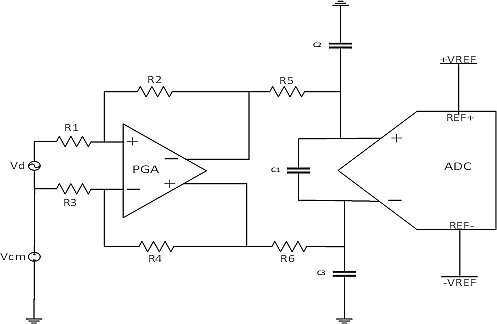 Front-end differential signal path for an ADC.
