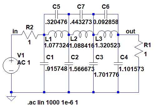 An example doubly-terminated lowpass filter network.