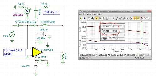 Click here for larger image  Loop Gain Phase Margin for a gain of +2V/V using 1kΩ resistors.
