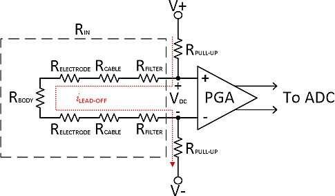 DC impedance measurement with biasing resistors
