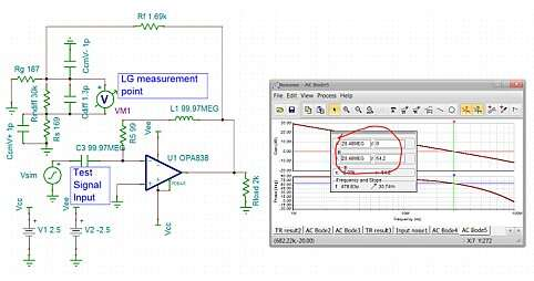 Click here for larger image Gain of +10V/V Loop Gain simulation for phase margin.