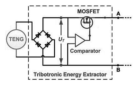 Circuit application of triboelectric energy harvesting (Image courtesy of Reference 1)
