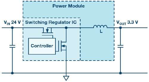 A step-down (buck) switching regulator highly integrated with the inductor in a power module.