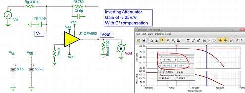 Click here for larger image Inverting attenuator with compensation capacitor across the feedback Rf