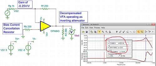 Click here for larger image Inverting attenuator using the decompensated OPA843