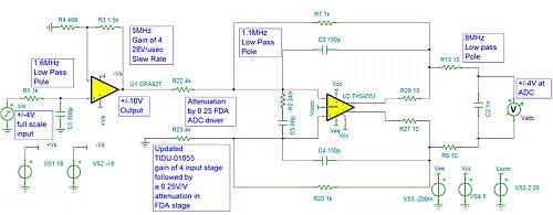 Click here for larger image Gain of 4V/V input stage followed by an attenuation of 0.25 in the FDA stage.