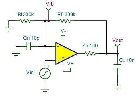 Typical op amp circuit with ZO and CIN represented outside the op amp