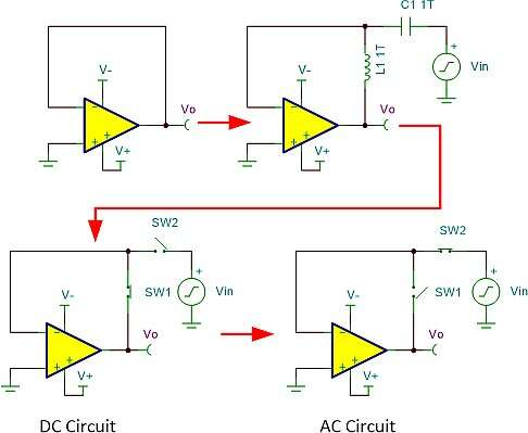 Click here for larger image Breaking the loop on a buffer circuit and showing the effects of L1/C1 at DC and AC frequencies