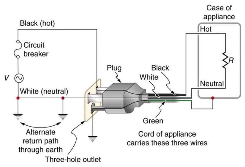 Planet Analog - AC grounding: essential, dangerous, or both? | White Black Green Ac Plug Wiring Pics |  | Planet Analog